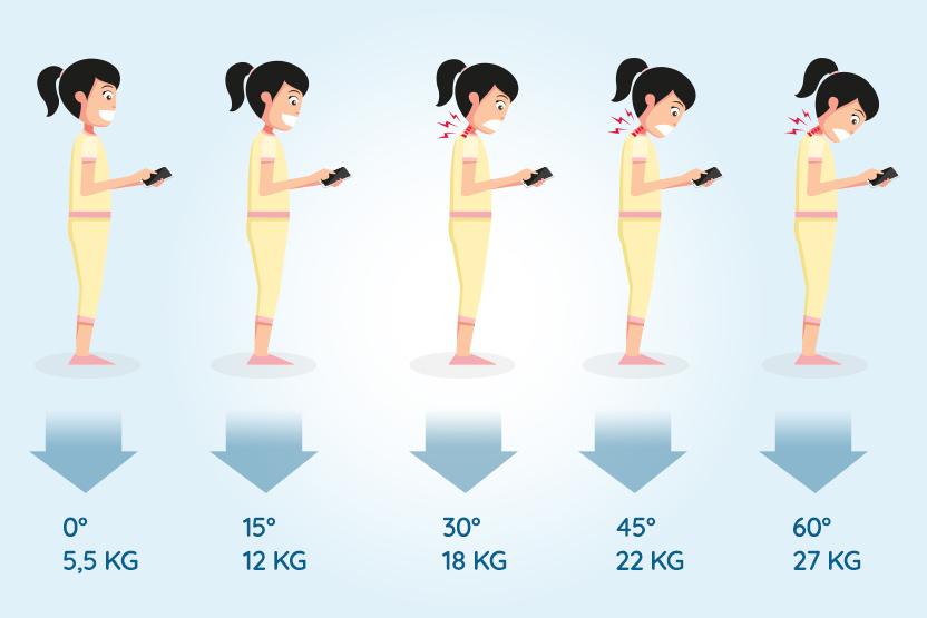 Peso sul collo da cellulare